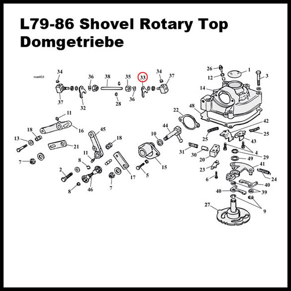 A_Shovel_Domgetriebe_Rotary_Top